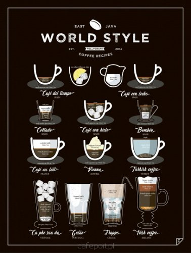Plakat World Style Coffee - Follygraph 30 x 40 cm